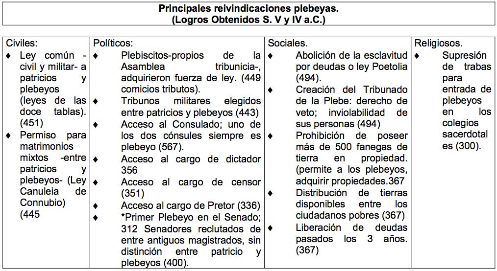 Comparacion Del Matrimonio Romano Y El Actual : Roma sociedad y gobierno